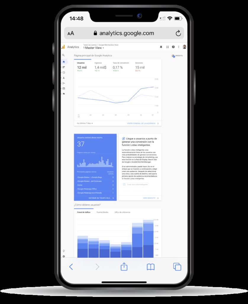 Análisis de páginas web con Google Analytics